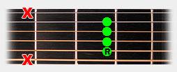 11th chord