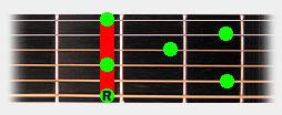 13th chord