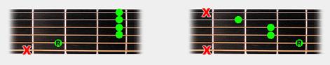 chord formula