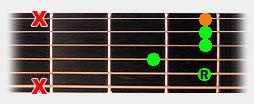 E 9th chord